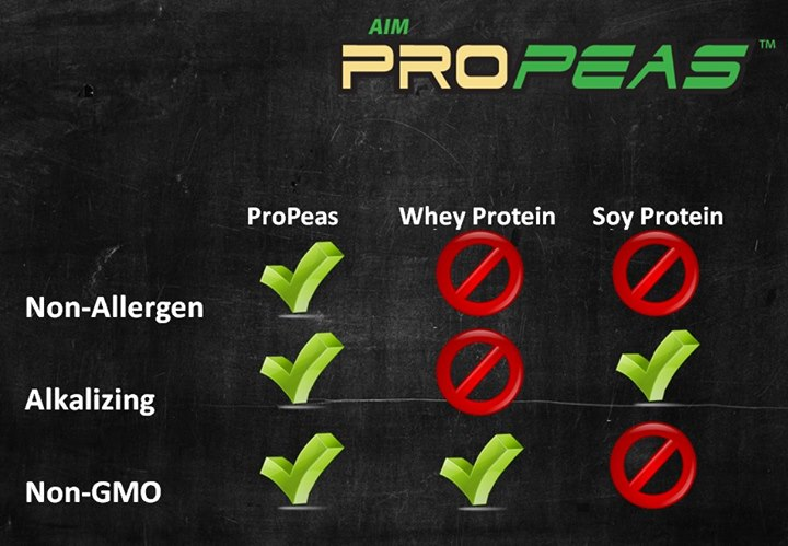how to choose healthy protein powder