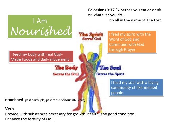 iamnourished